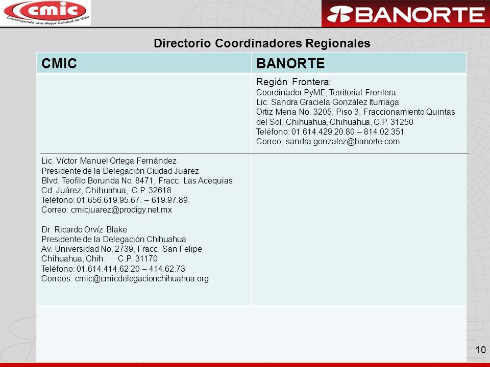 CMIC BANORTE Directorio Coordinadores Regionales Región Frontera: