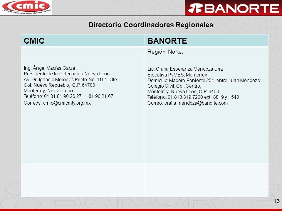 CMIC BANORTE Directorio Coordinadores Regionales Región Norte: