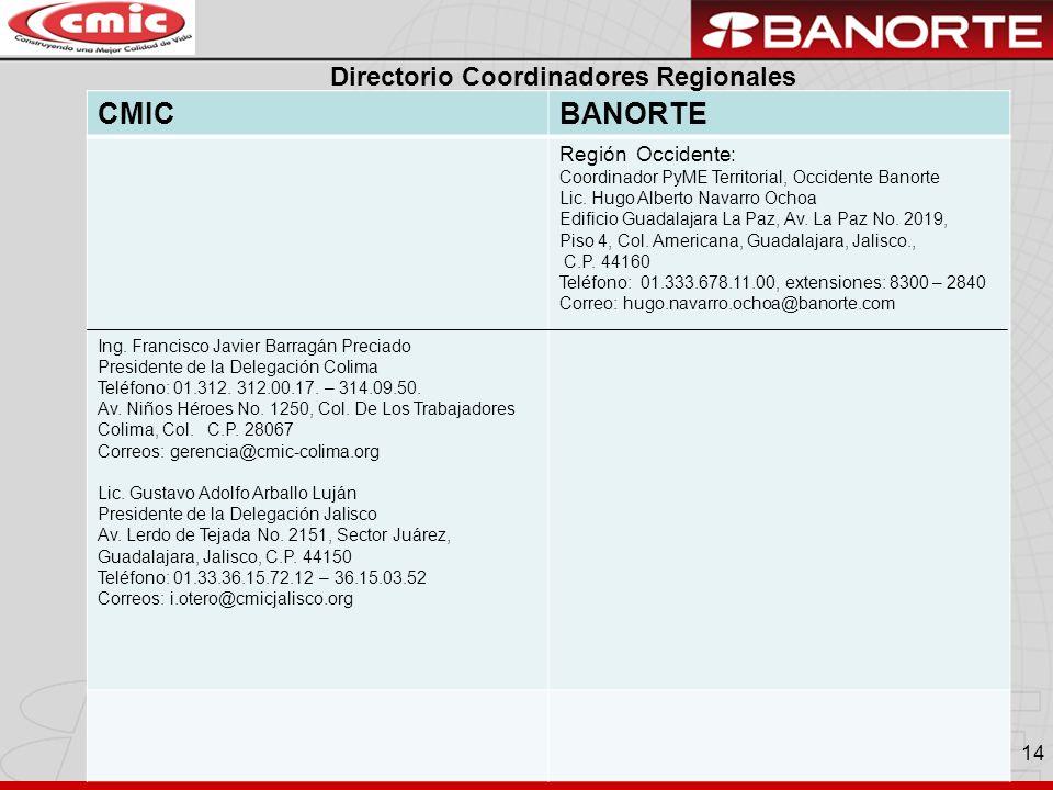CMIC BANORTE Directorio Coordinadores Regionales Región Occidente: