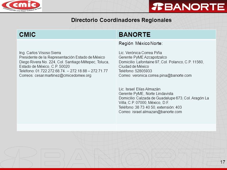 CMIC BANORTE Directorio Coordinadores Regionales Región México Norte: