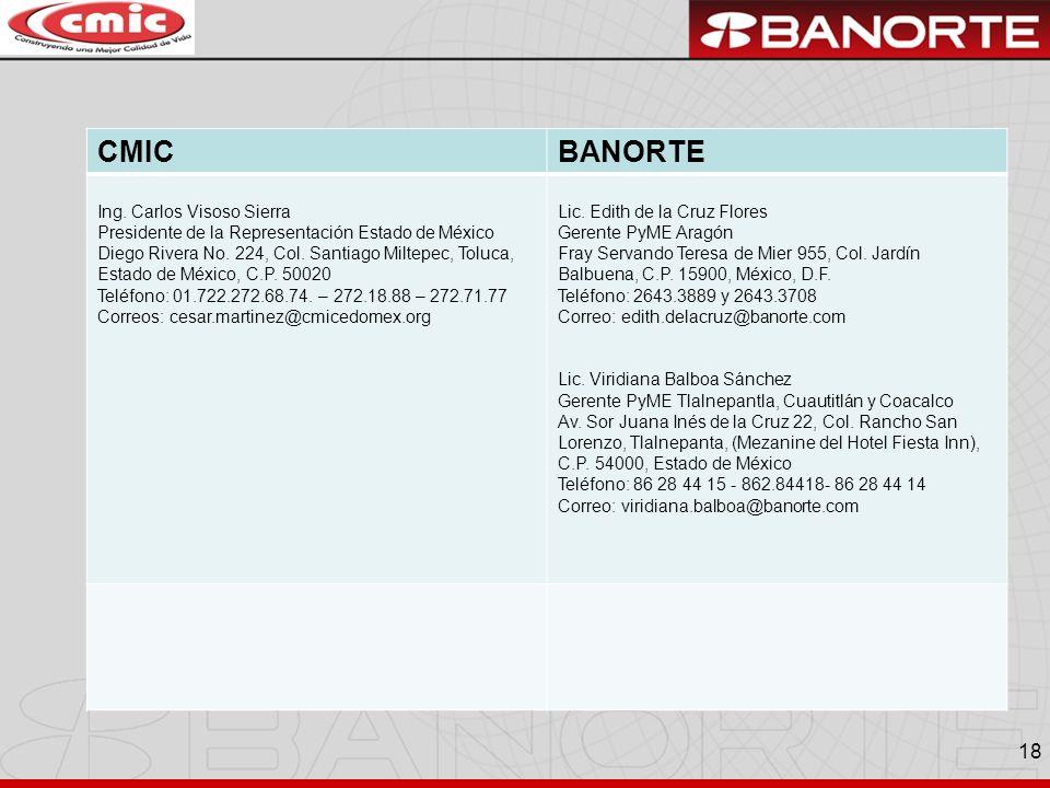 CMIC BANORTE Ing. Carlos Visoso Sierra