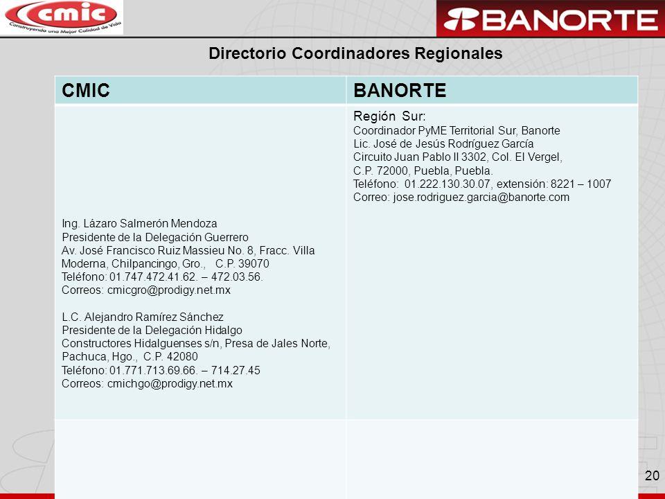 CMIC BANORTE Directorio Coordinadores Regionales Región Sur: