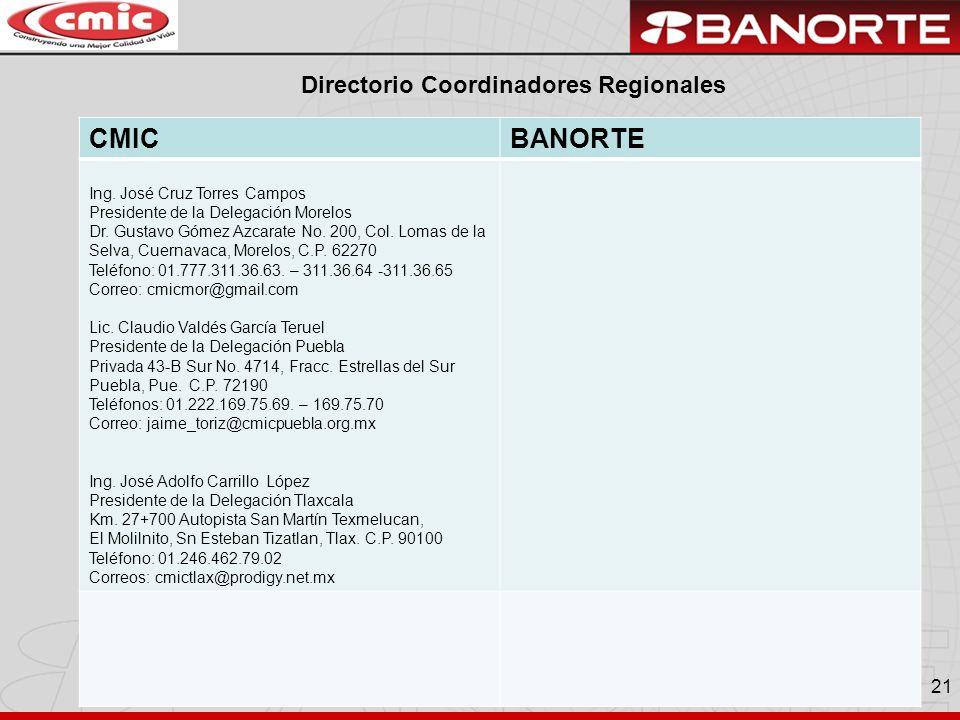 CMIC BANORTE Directorio Coordinadores Regionales