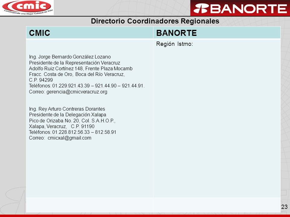 CMIC BANORTE Directorio Coordinadores Regionales Región Istmo: