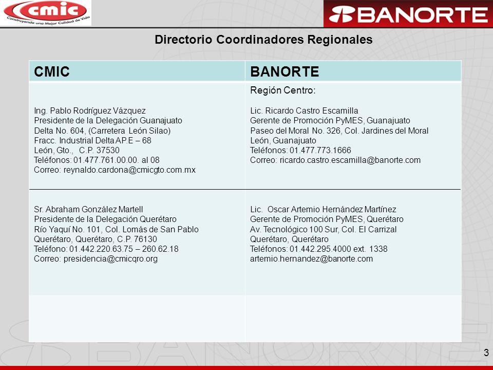 CMIC BANORTE Directorio Coordinadores Regionales Región Centro: