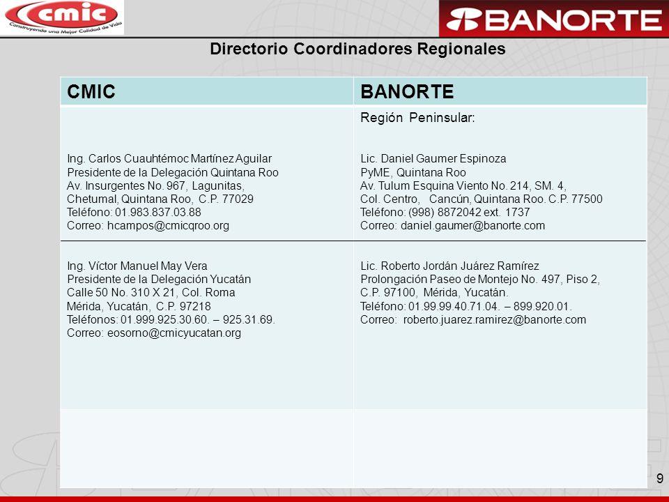 CMIC BANORTE Directorio Coordinadores Regionales Región Peninsular: