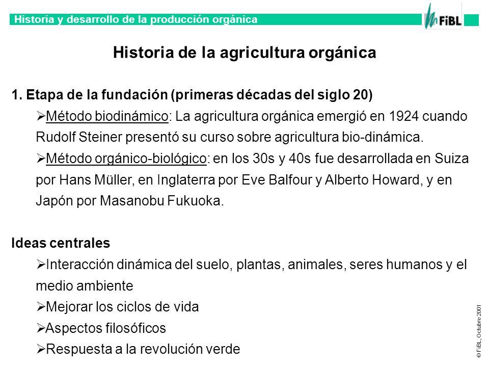 Historia de la agricultura orgánica