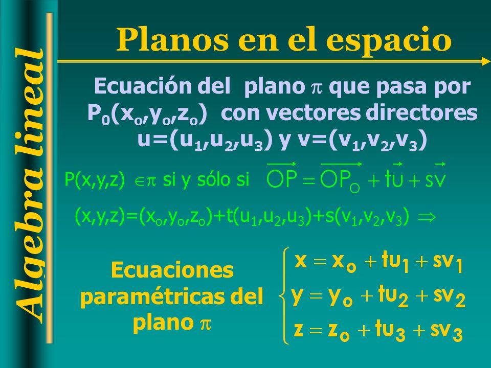 Ecuaciones paramétricas del plano 
