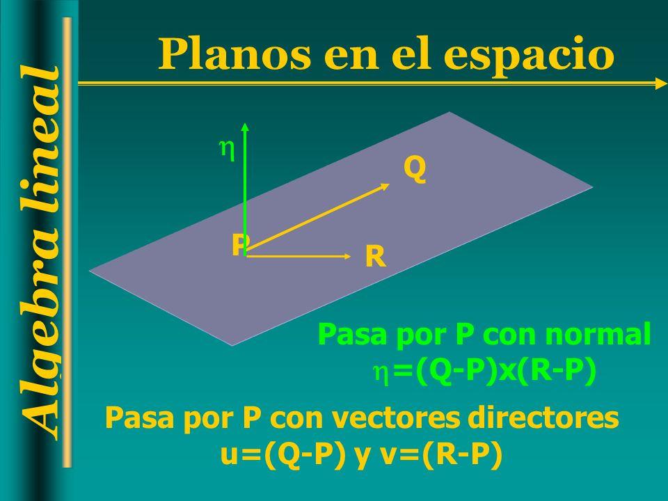 Pasa por P con normal =(Q-P)x(R-P)