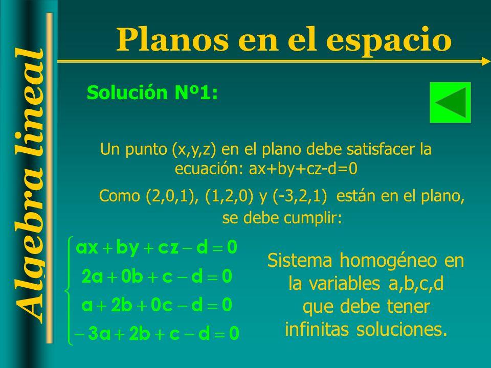 Solución Nº1: Un punto (x,y,z) en el plano debe satisfacer la ecuación: ax+by+cz-d=0.