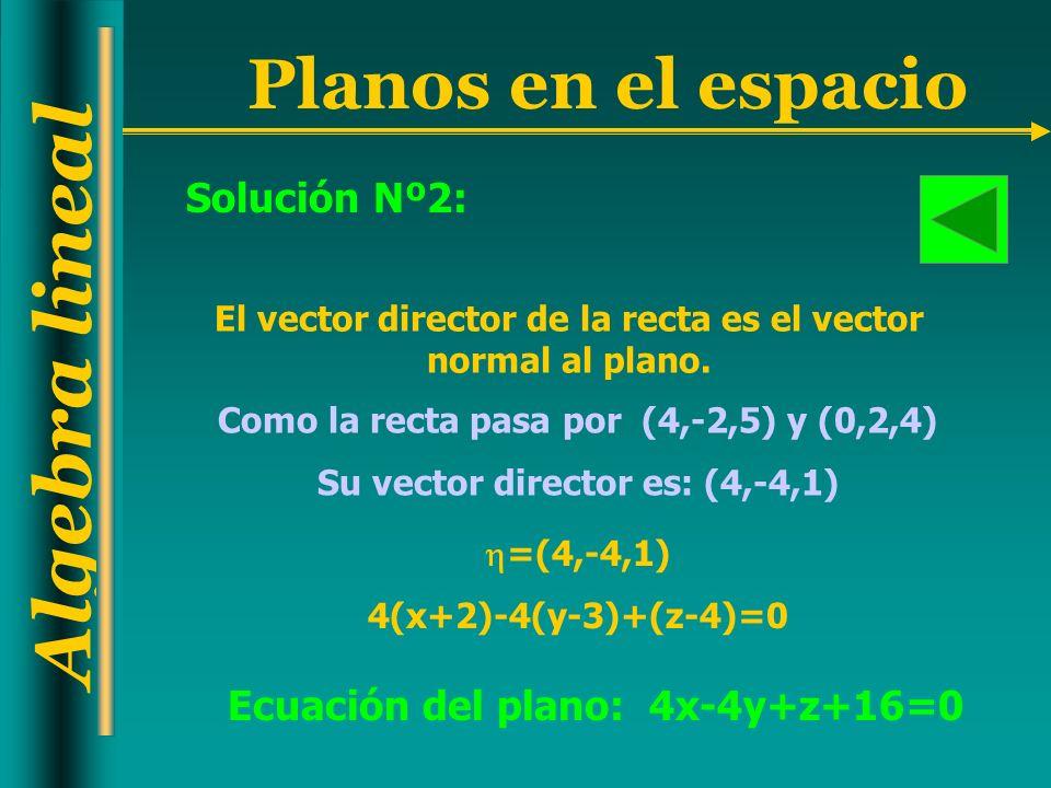 Ecuación del plano: 4x-4y+z+16=0