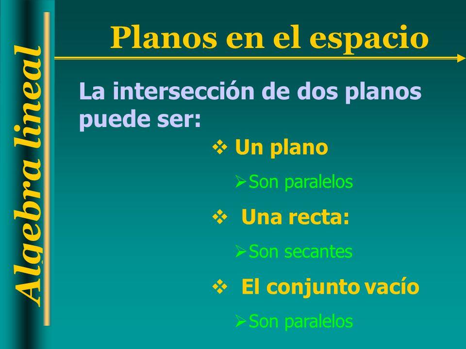 La intersección de dos planos puede ser: