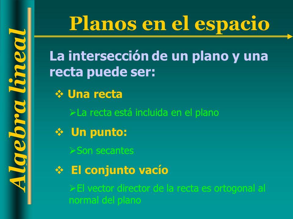 La intersección de un plano y una recta puede ser: