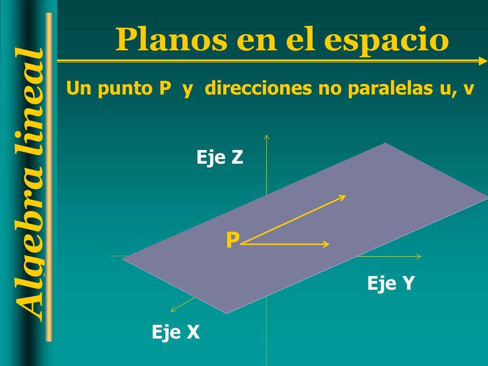 Un punto P y direcciones no paralelas u, v