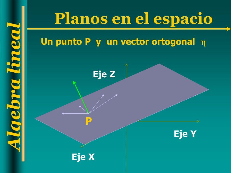 Un punto P y un vector ortogonal 