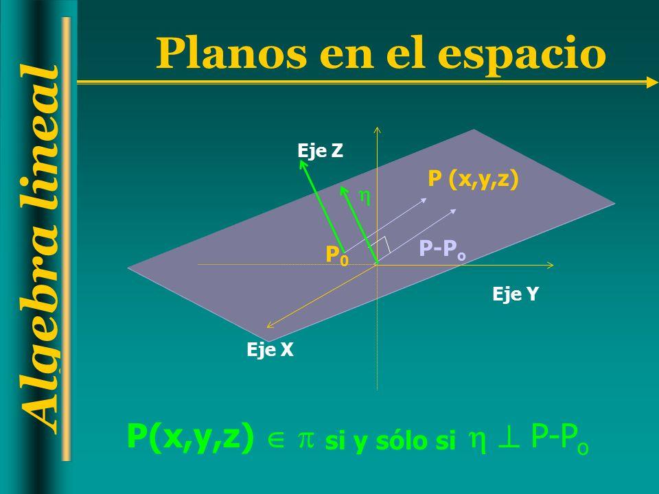 P(x,y,z)     P-Po si y sólo si P (x,y,z)  P0 P-Po Eje Z Eje Y