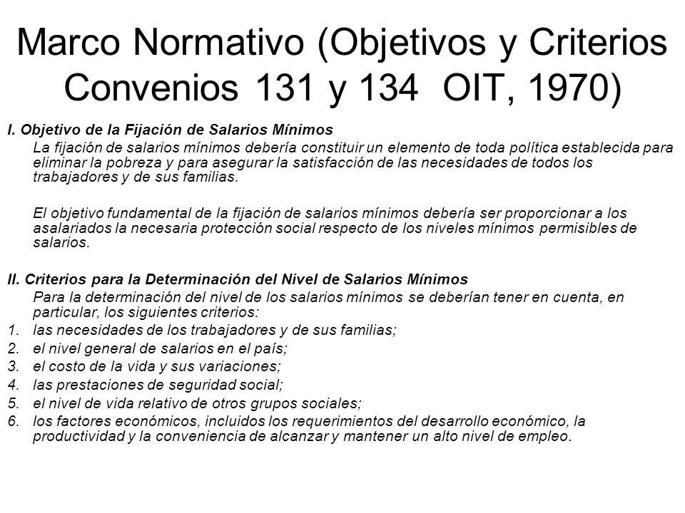 Marco Normativo (Objetivos y Criterios Convenios 131 y 134 OIT, 1970)