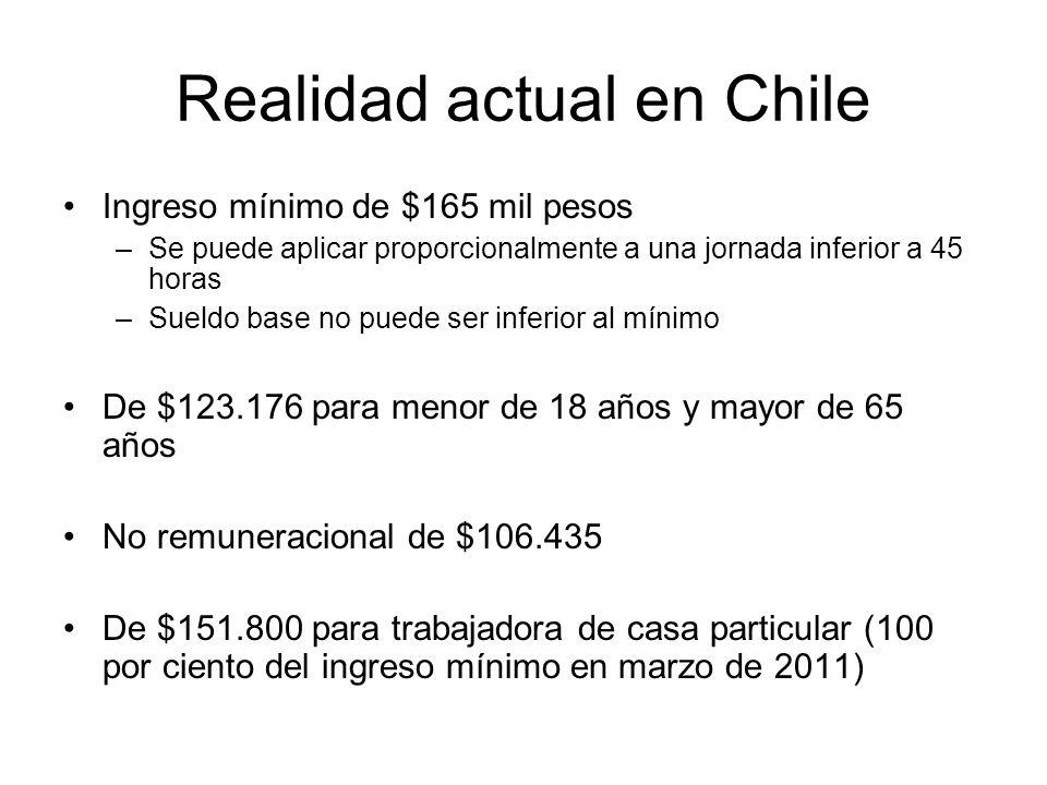 Realidad actual en Chile
