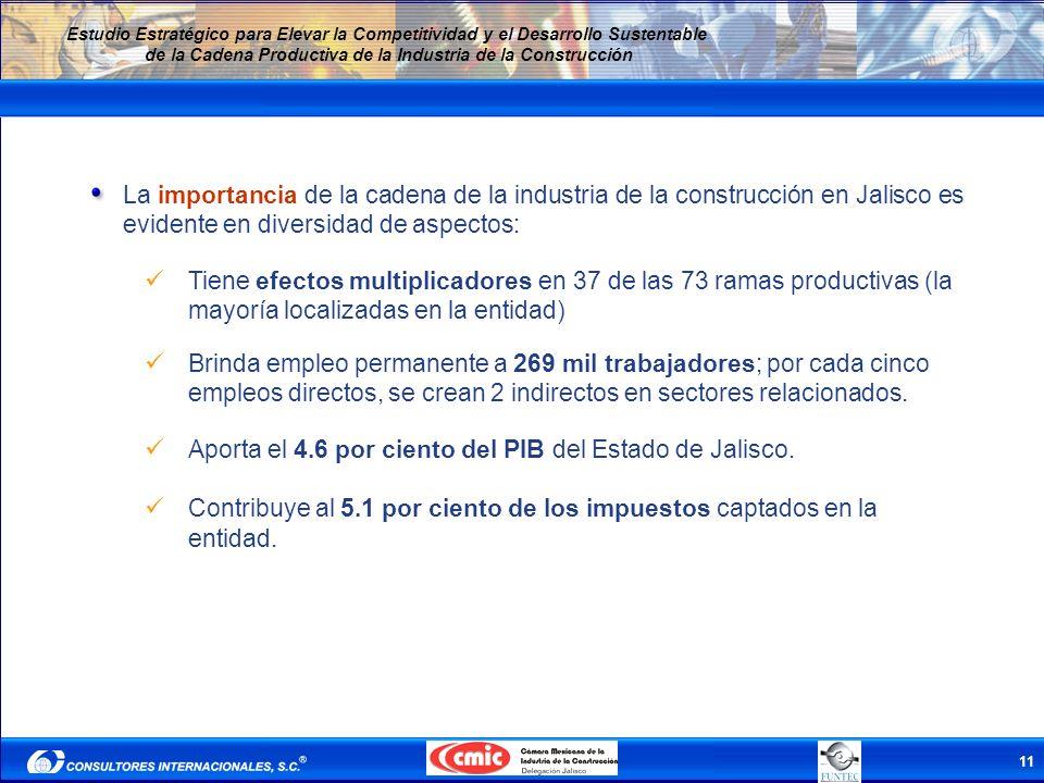 La importancia de la cadena de la industria de la construcción en Jalisco es evidente en diversidad de aspectos:
