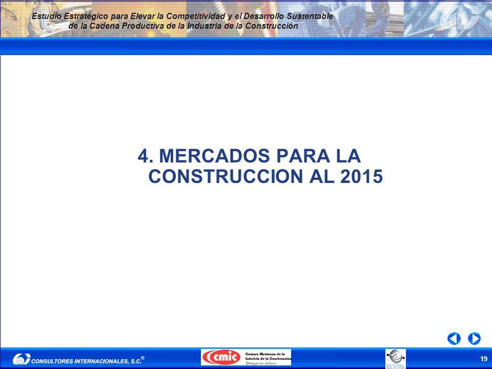 4. MERCADOS PARA LA CONSTRUCCION AL 2015