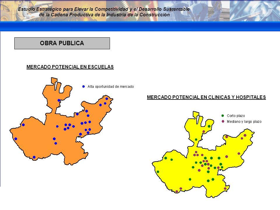 OBRA PUBLICA MERCADO POTENCIAL EN ESCUELAS