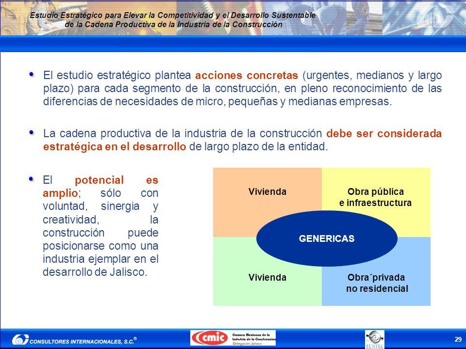 El estudio estratégico plantea acciones concretas (urgentes, medianos y largo plazo) para cada segmento de la construcción, en pleno reconocimiento de las diferencias de necesidades de micro, pequeñas y medianas empresas.