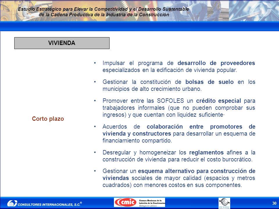 VIVIENDA Impulsar el programa de desarrollo de proveedores especializados en la edificación de vivienda popular.