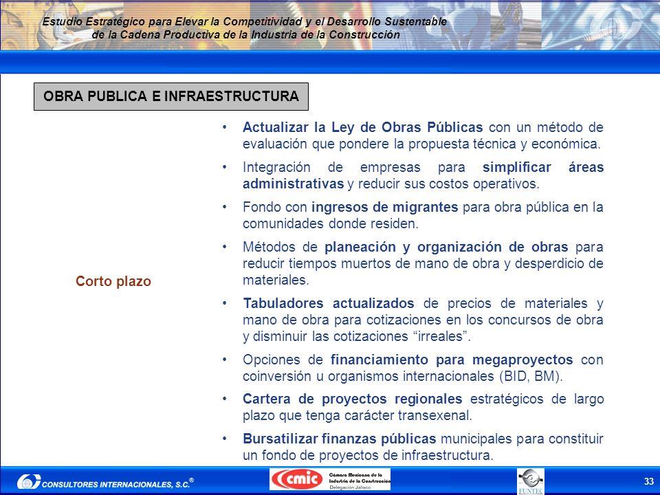 OBRA PUBLICA E INFRAESTRUCTURA