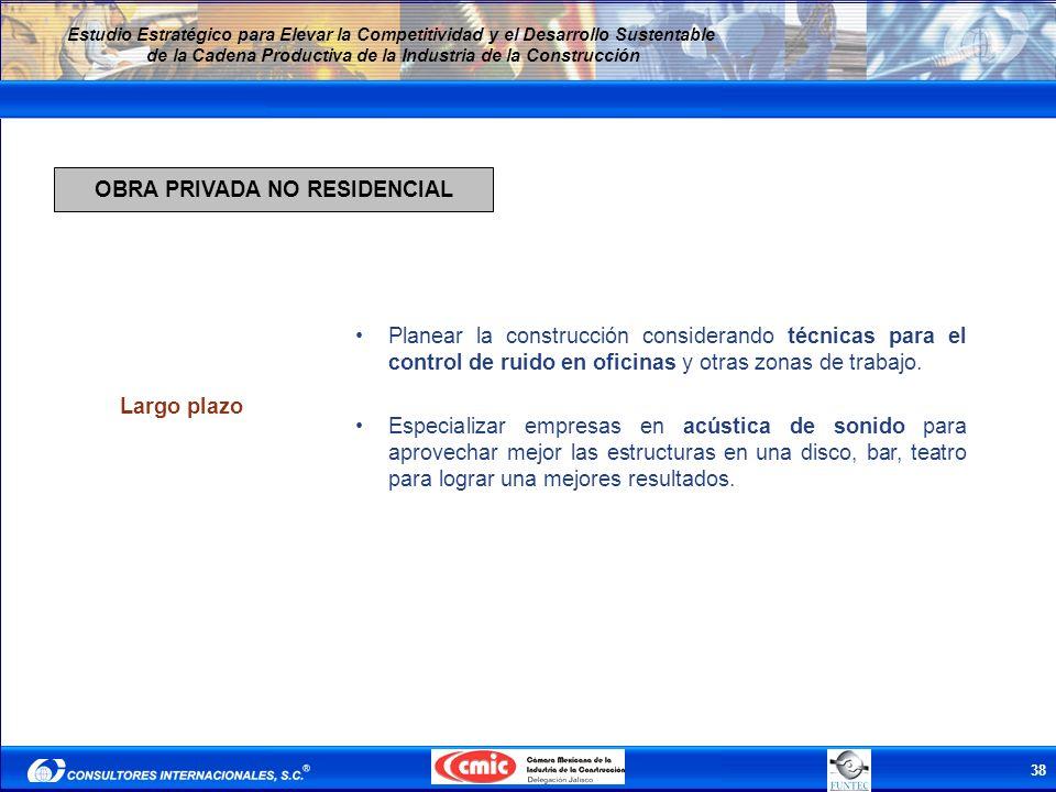 OBRA PRIVADA NO RESIDENCIAL
