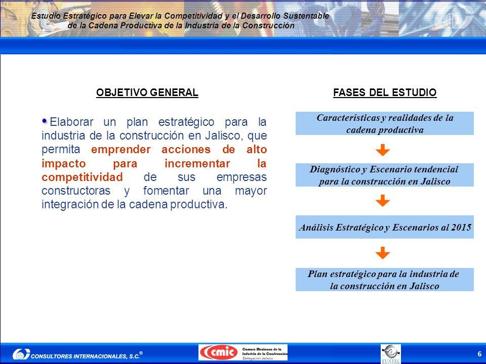 OBJETIVO GENERAL FASES DEL ESTUDIO.