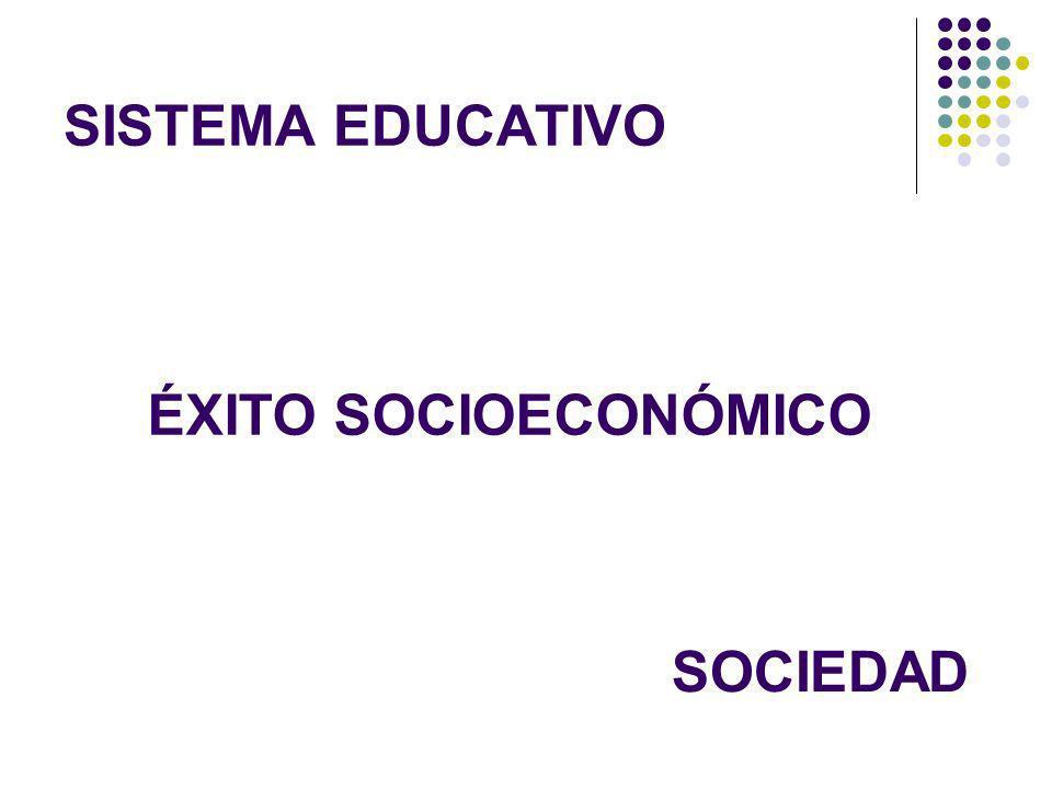 SISTEMA EDUCATIVO ÉXITO SOCIOECONÓMICO SOCIEDAD