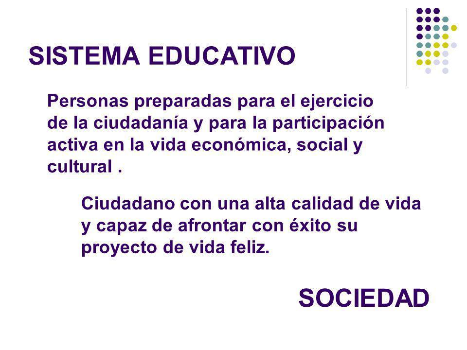 SISTEMA EDUCATIVO SOCIEDAD