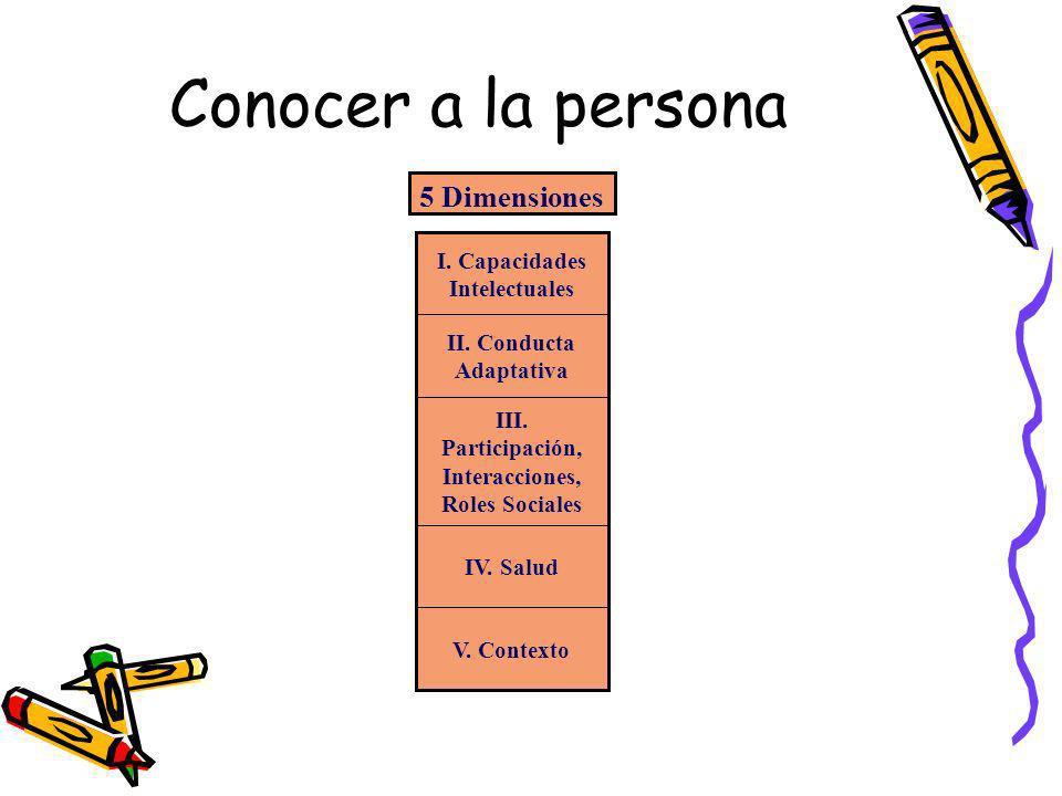 Conocer a la persona 5 Dimensiones I. Capacidades Intelectuales