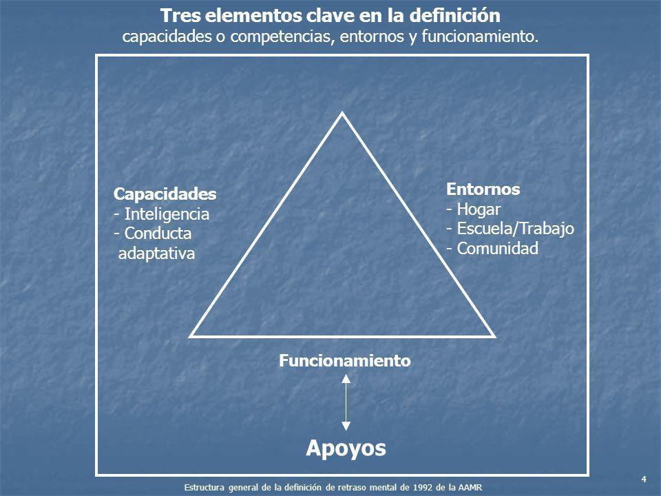 Tres elementos clave en la definición