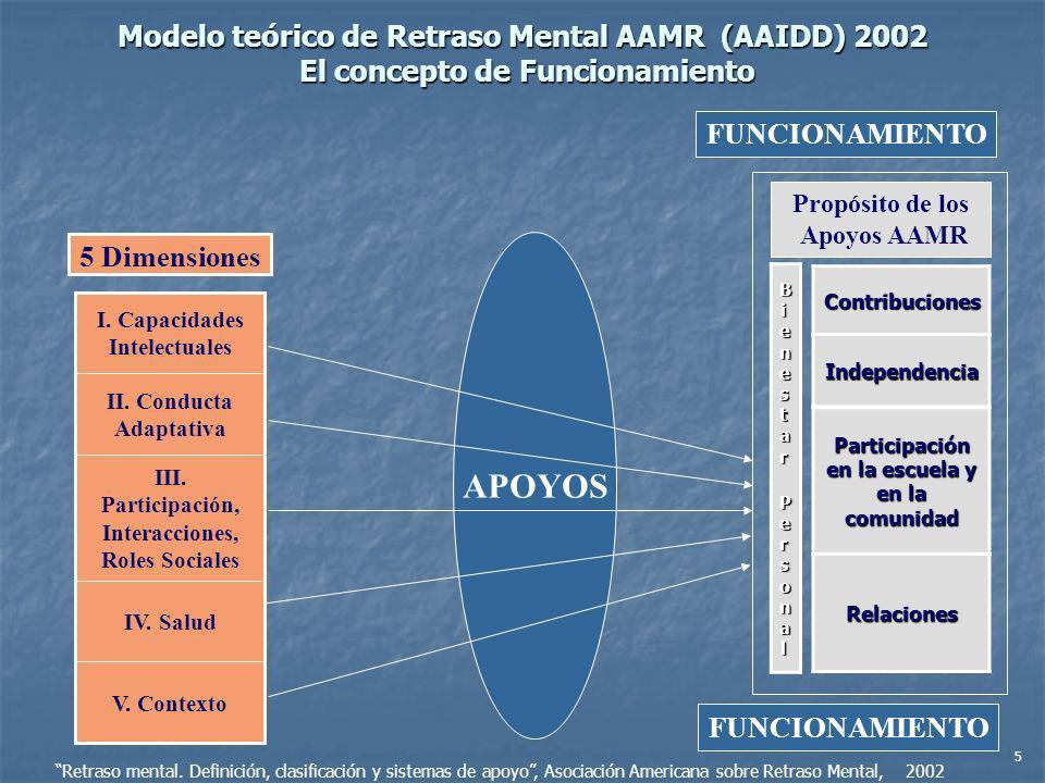 Modelo teórico de Retraso Mental AAMR (AAIDD) 2002 El concepto de Funcionamiento