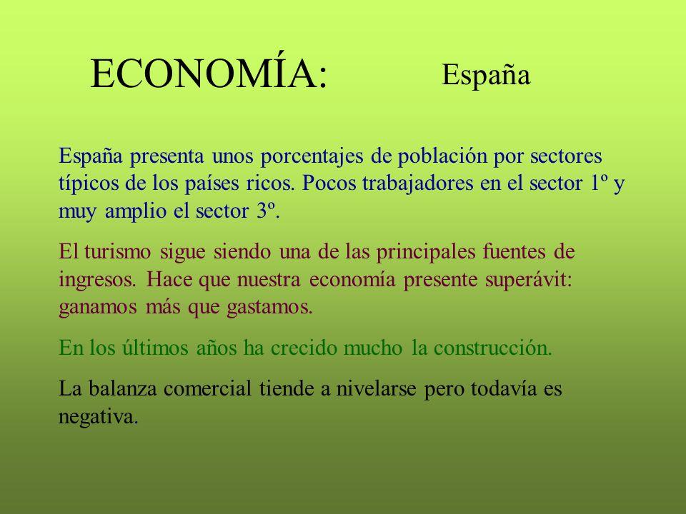 ECONOMÍA: España.