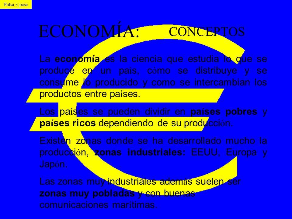 Pulsa y pasa ECONOMÍA: CONCEPTOS.