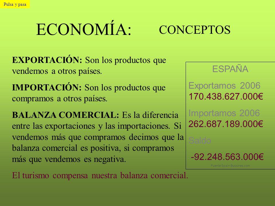 Fuente Spain Bussines.com