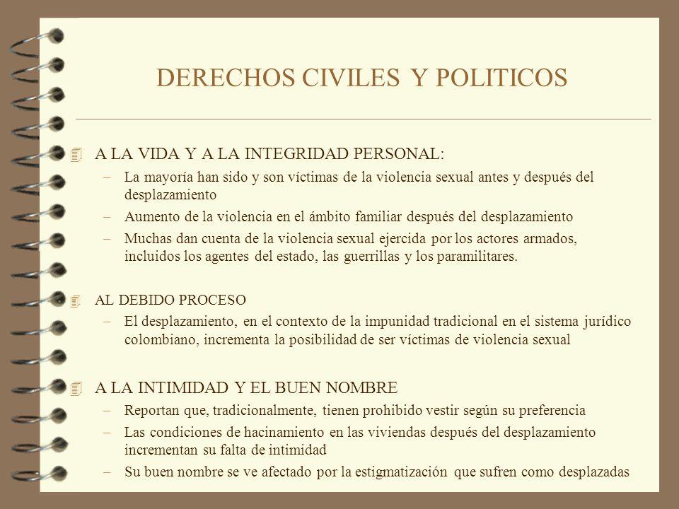 DERECHOS CIVILES Y POLITICOS