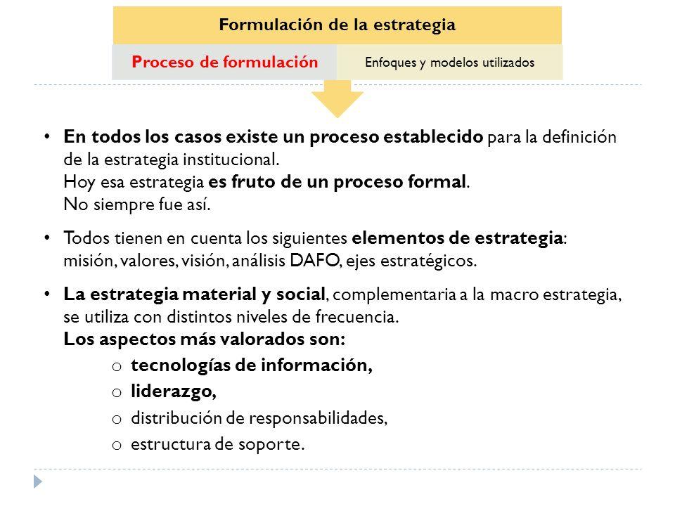 Formulación de la estrategia Proceso de formulación