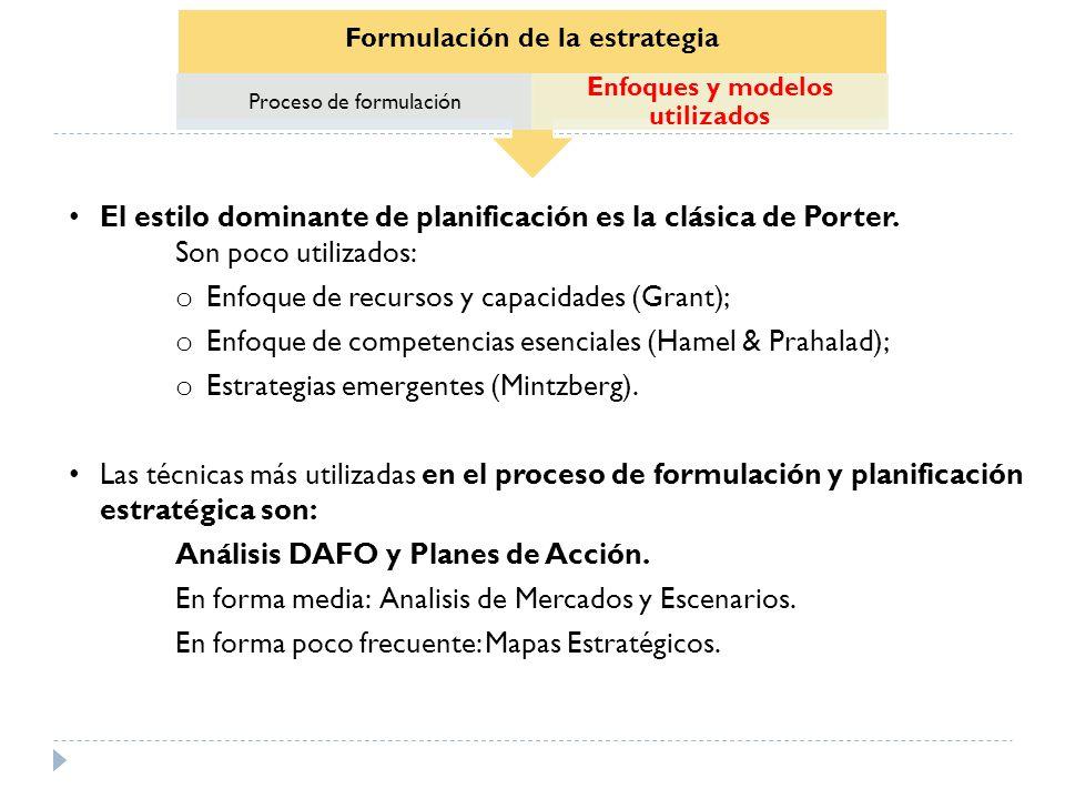 Formulación de la estrategia Enfoques y modelos utilizados