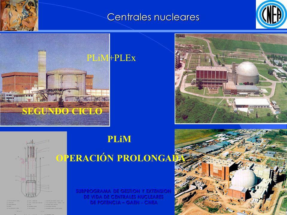 Centrales nucleares PLiM+PLEx SEGUNDO CICLO PLiM OPERACIÓN PROLONGADA