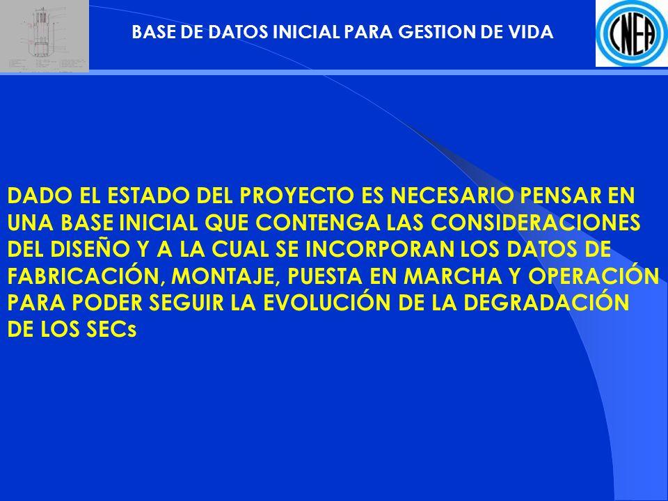 BASE DE DATOS INICIAL PARA GESTION DE VIDA
