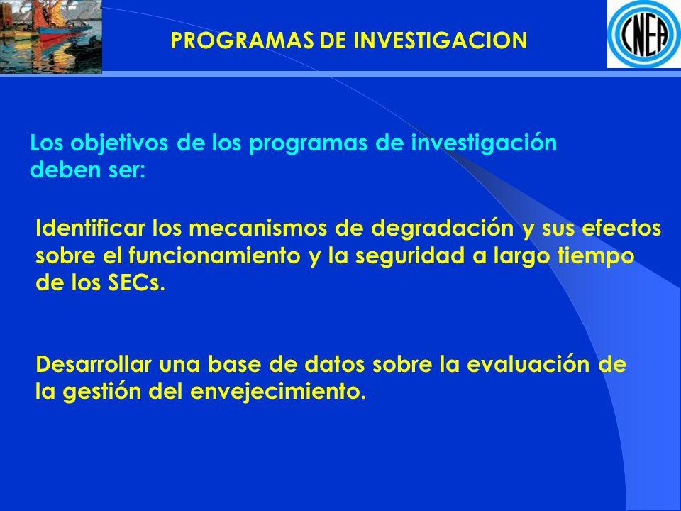 PROGRAMAS DE INVESTIGACION