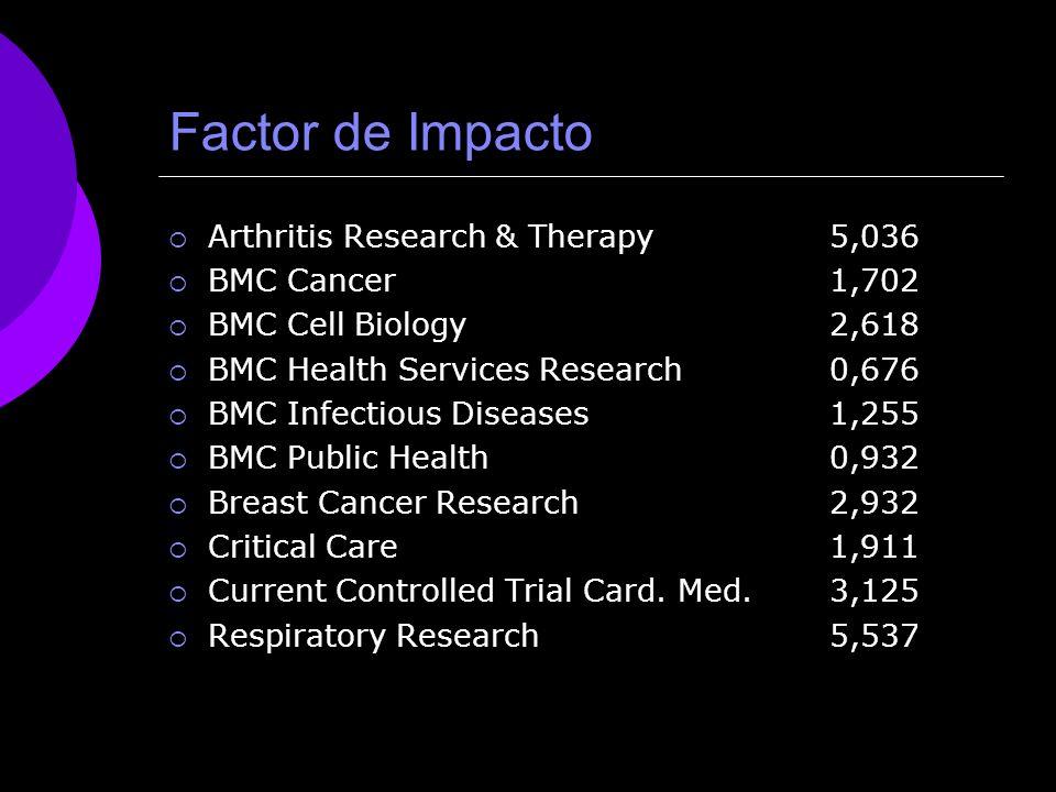 Factor de Impacto Arthritis Research & Therapy BMC Cancer