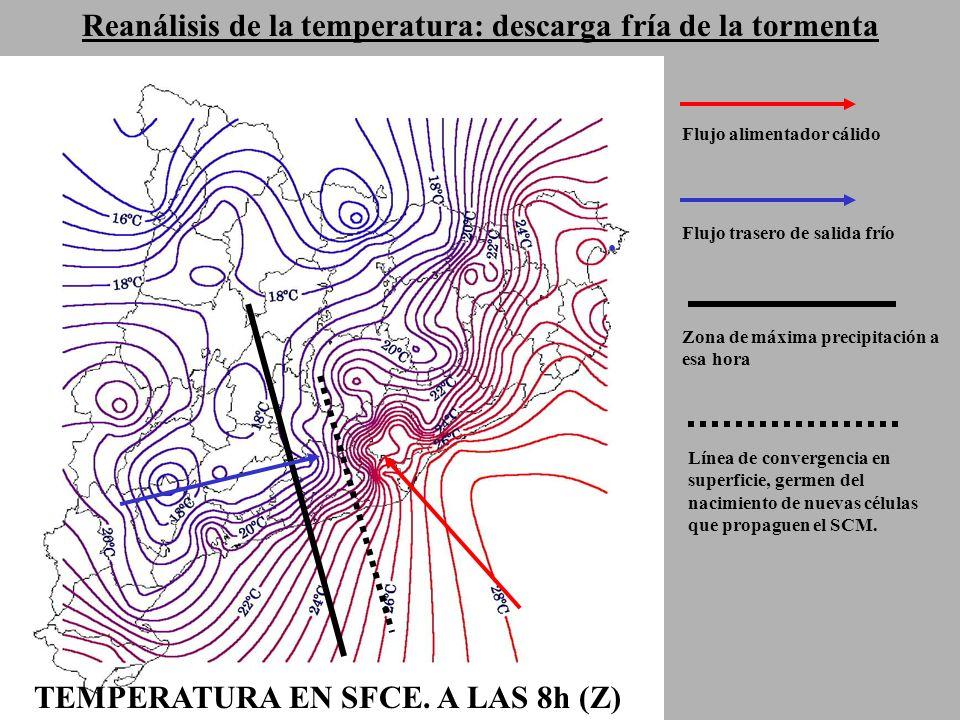 Reanálisis de la temperatura: descarga fría de la tormenta