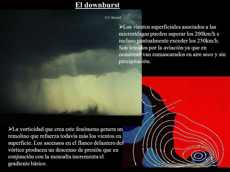 El downburst