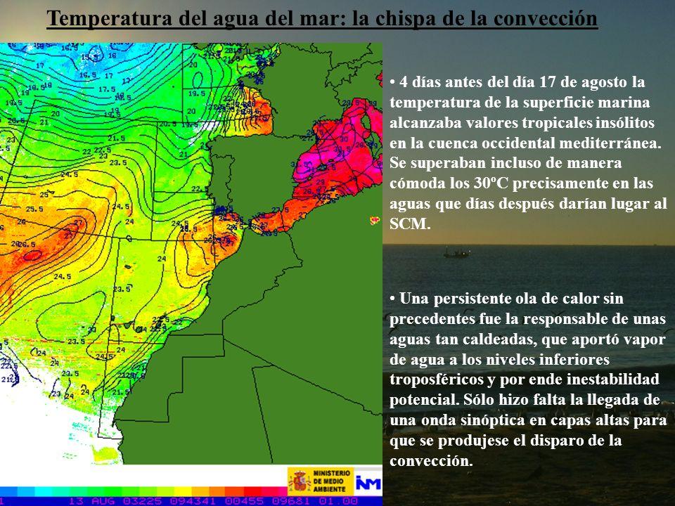 Temperatura del agua del mar: la chispa de la convección