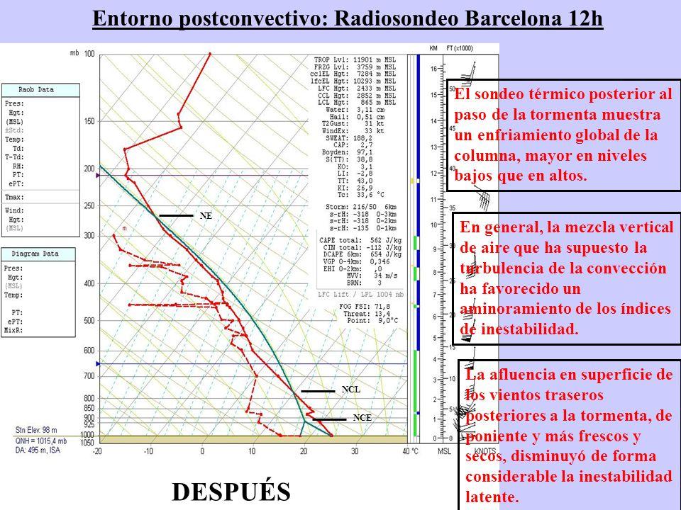 DESPUÉS Entorno postconvectivo: Radiosondeo Barcelona 12h