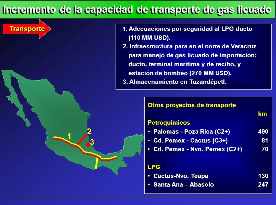 Incremento de la capacidad de transporte de gas licuado